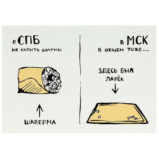 """Карточка """"Шаурма"""""""