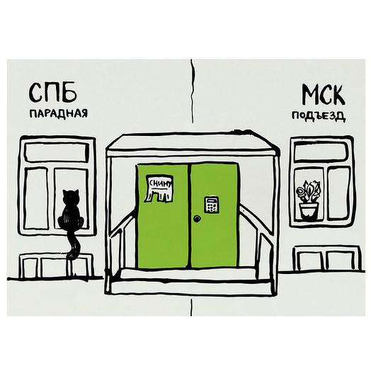 """Карточка """"Подъезд"""""""